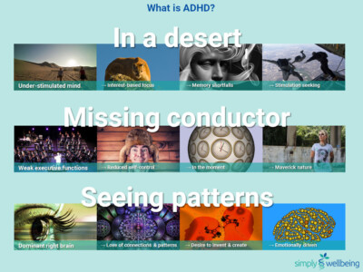 Integrated model of ADHD